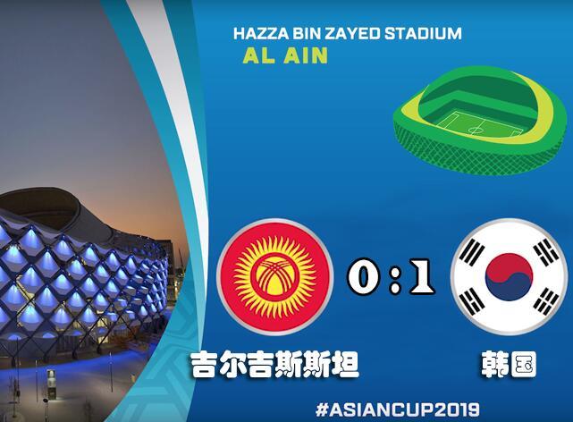 韩国1-0提前出线,黄义助两中框